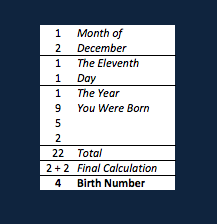 BirthNumberCalculation